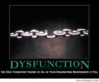 Dysfunction. Great for the wall of a matchmaker's office