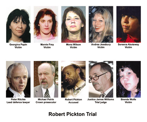Willy Pickton trial cast of characters