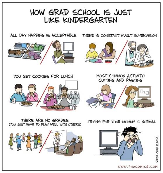 How Grad School is just like Kindergarten