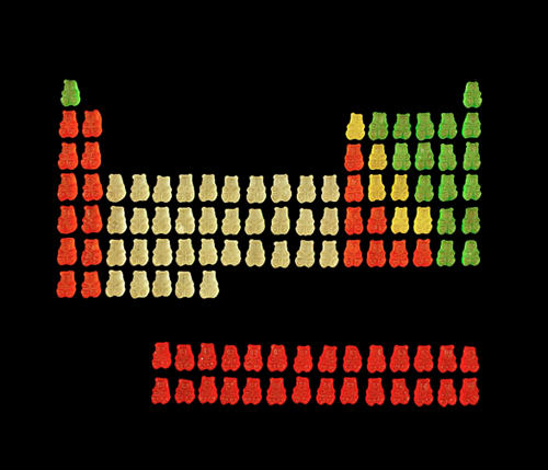 Gummy bear periodic table