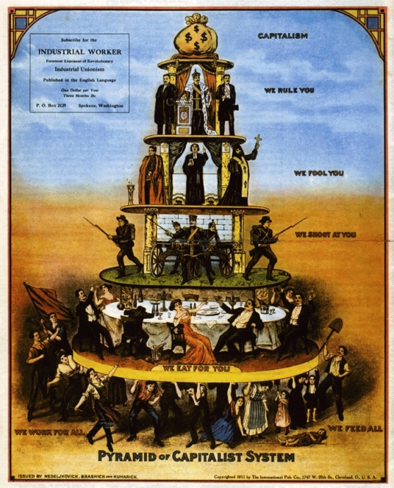 Capitalism layer cake